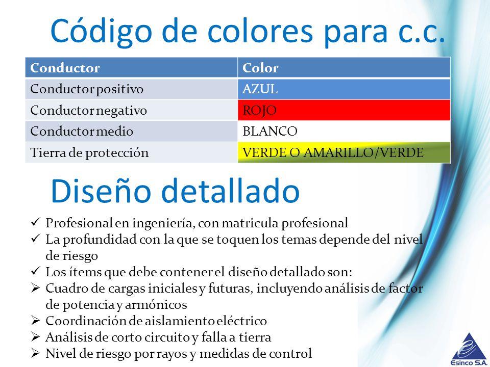 Código de colores para c.c.