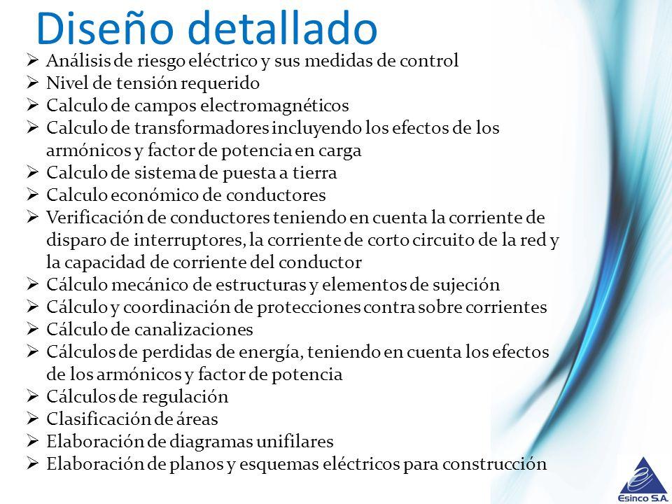 Diseño detallado Análisis de riesgo eléctrico y sus medidas de control