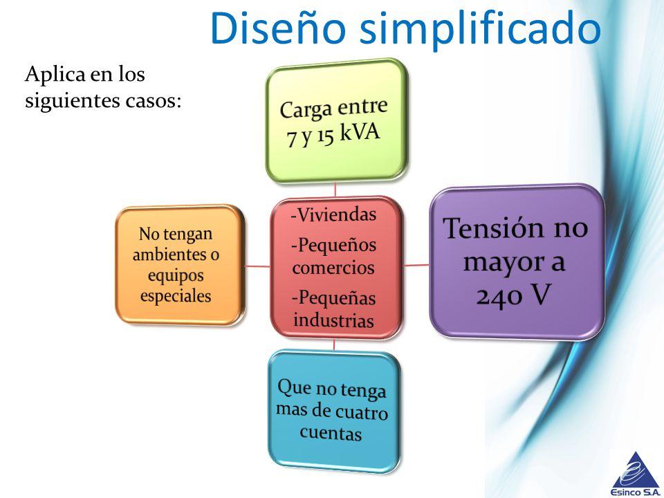 Diseño simplificado Tensión no mayor a 240 V Carga entre 7 y 15 kVA