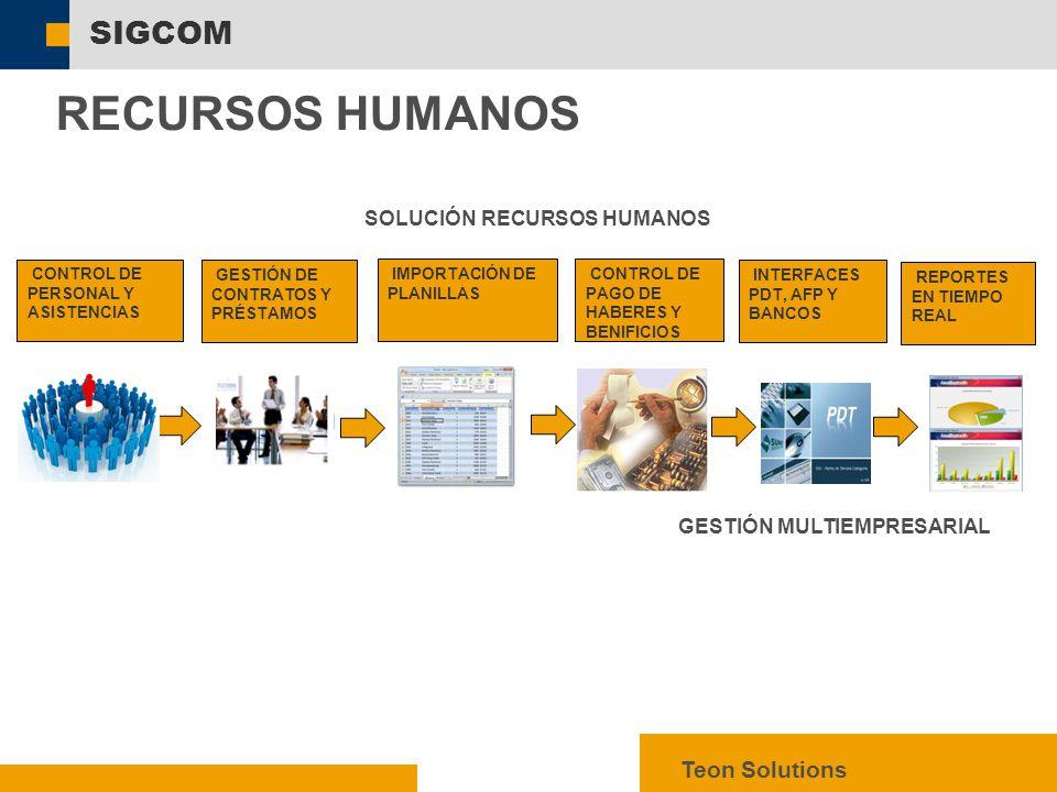 SOLUCIÓN RECURSOS HUMANOS