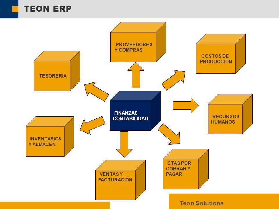 TEON ERP Teon Solutions PROVEEDORES Y COMPRAS COSTOS DE PRODUCCION