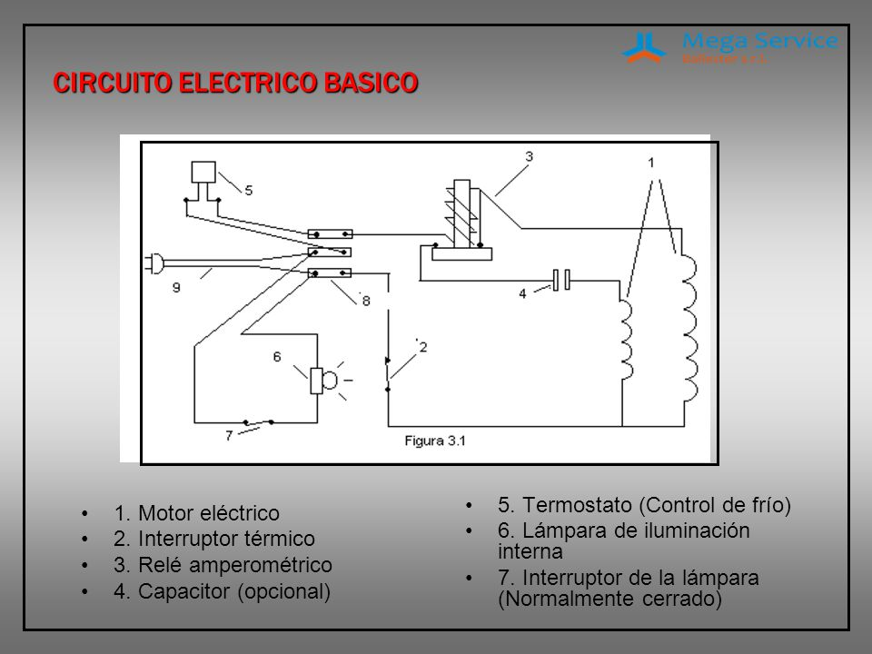Circuito Electrico Basico : Curso de refrigeracion heladeras familiares generalidades