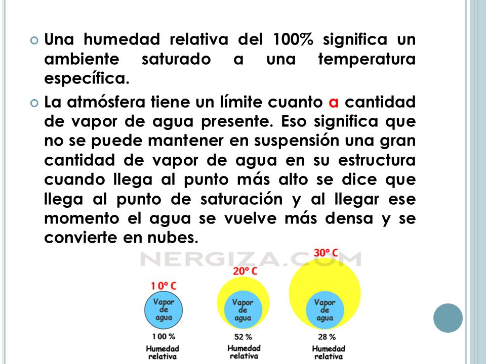 Humedad relativa y absoluta ppt video online descargar - Quitar humedad del ambiente ...
