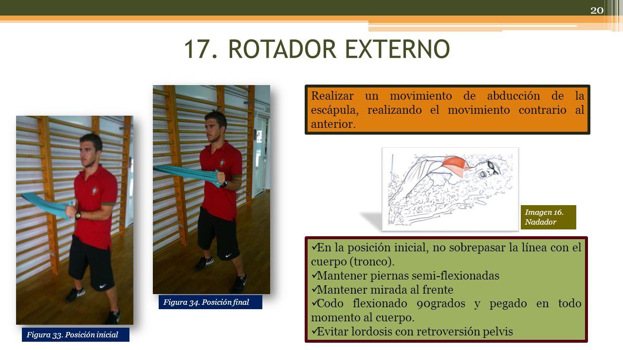 17. ROTADOR EXTERNO Realizar un movimiento de abducción de la escápula, realizando el movimiento contrario al anterior.