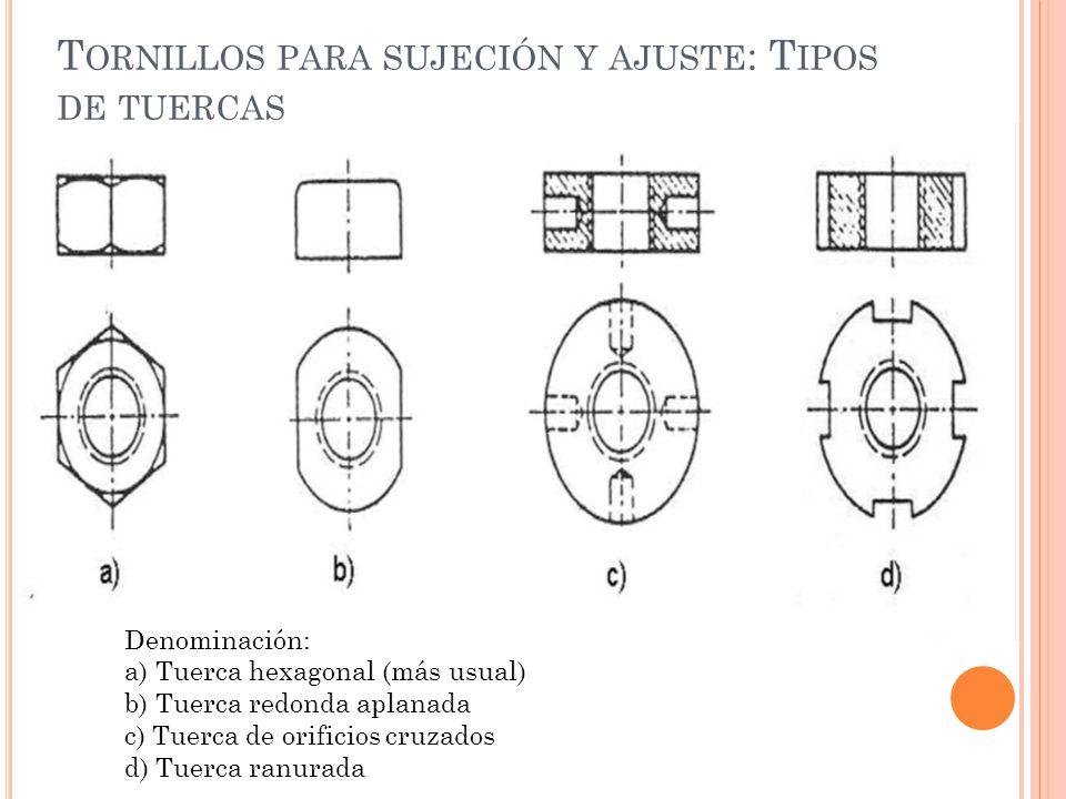 Universidad del atlantico facultad de ingenieria for Tipos de tuercas