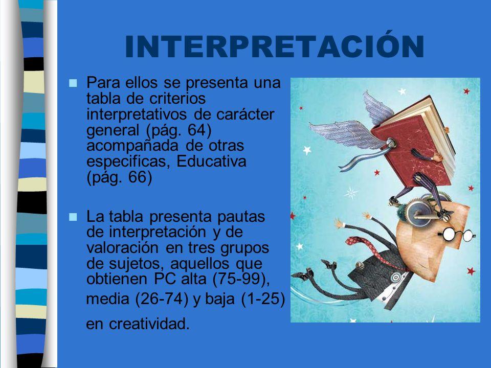 INTERPRETACIÓN en creatividad.