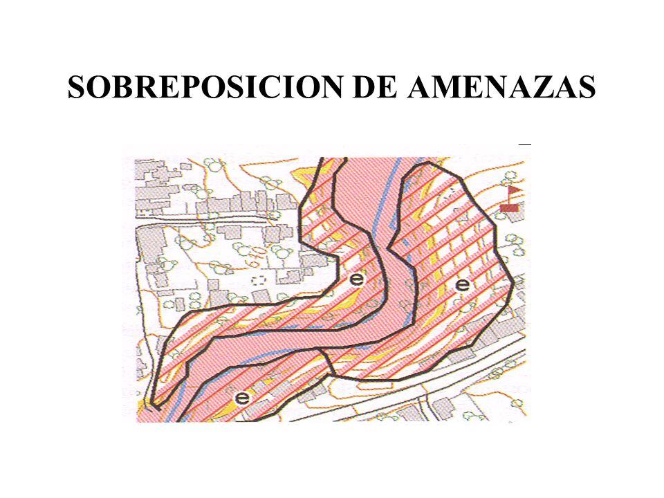 SOBREPOSICION DE AMENAZAS