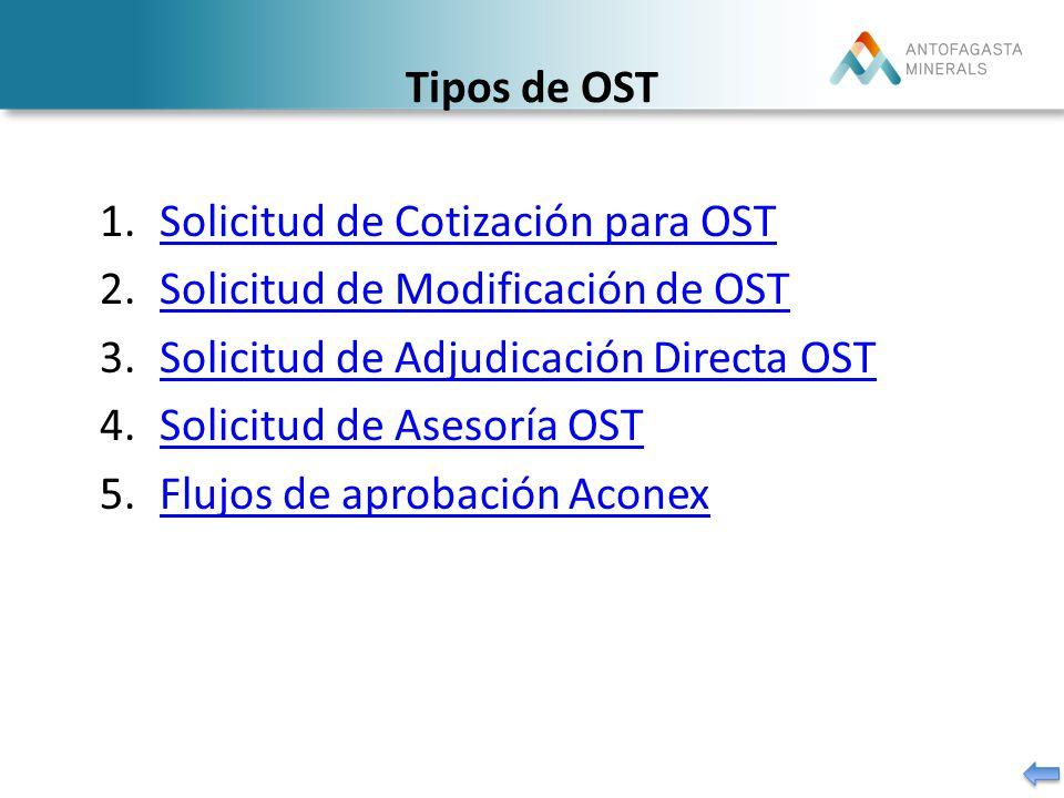 Manual OST v4 Los Pelambres Marzo Febrero ppt descargar
