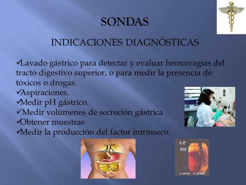 INDICACIONES DIAGNÓSTICAS