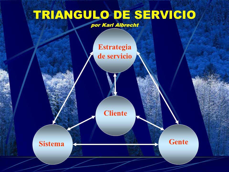 TRIANGULO DE SERVICIO por Karl Albrecht