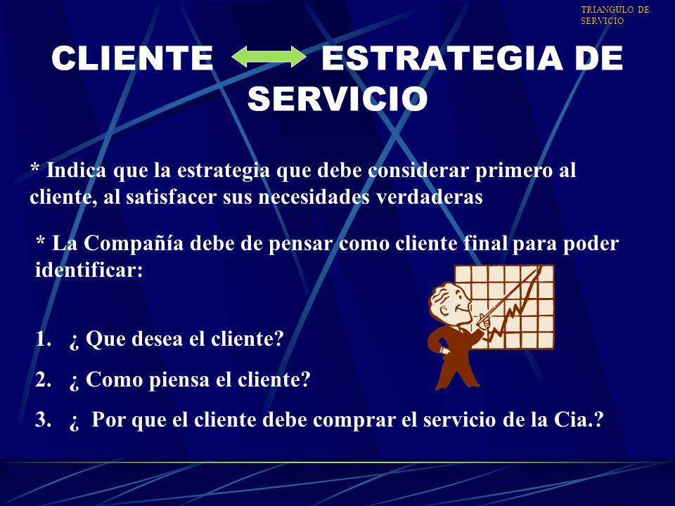 CLIENTE ESTRATEGIA DE SERVICIO