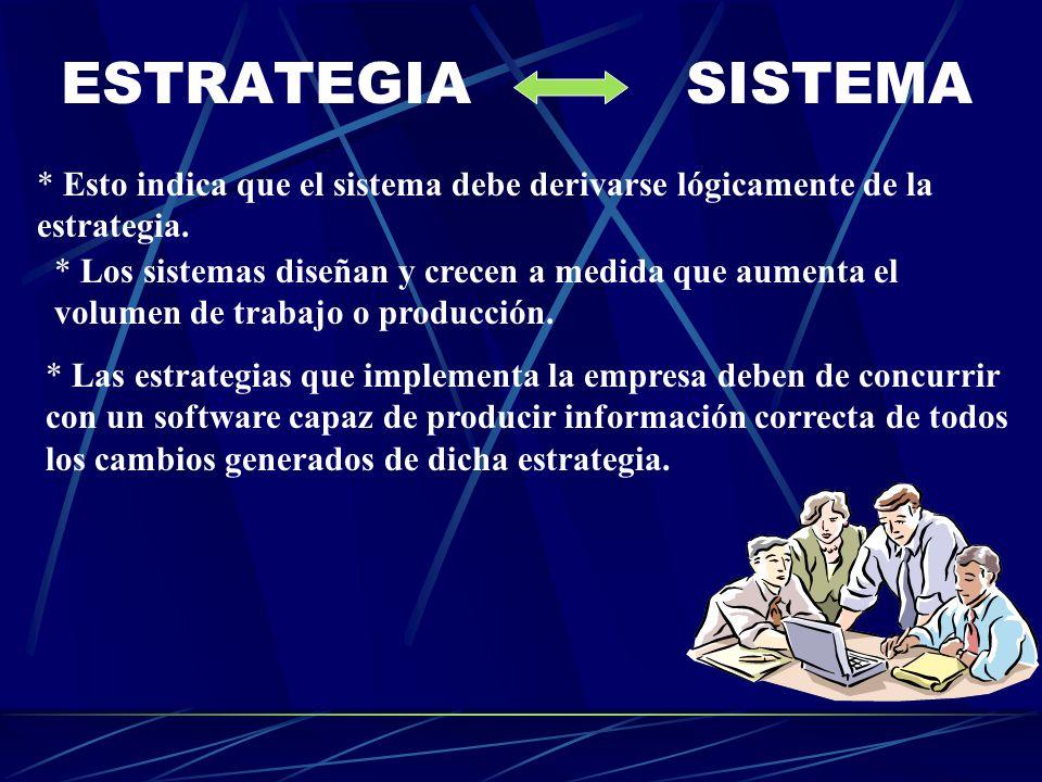 ESTRATEGIA SISTEMA * Esto indica que el sistema debe derivarse lógicamente de la estrategia.