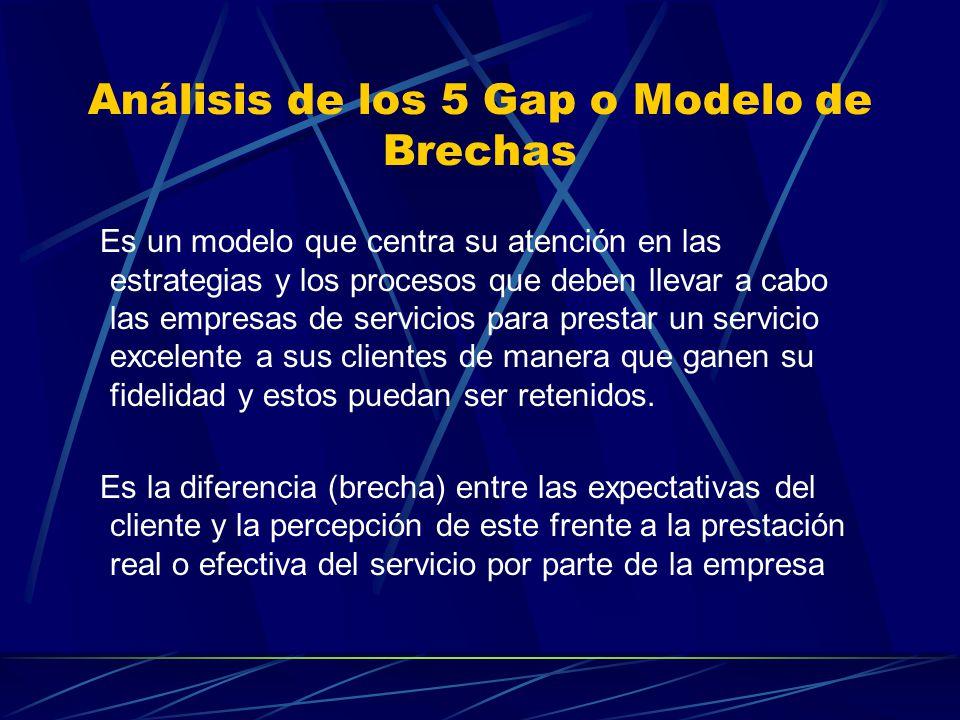 Análisis de los 5 Gap o Modelo de Brechas