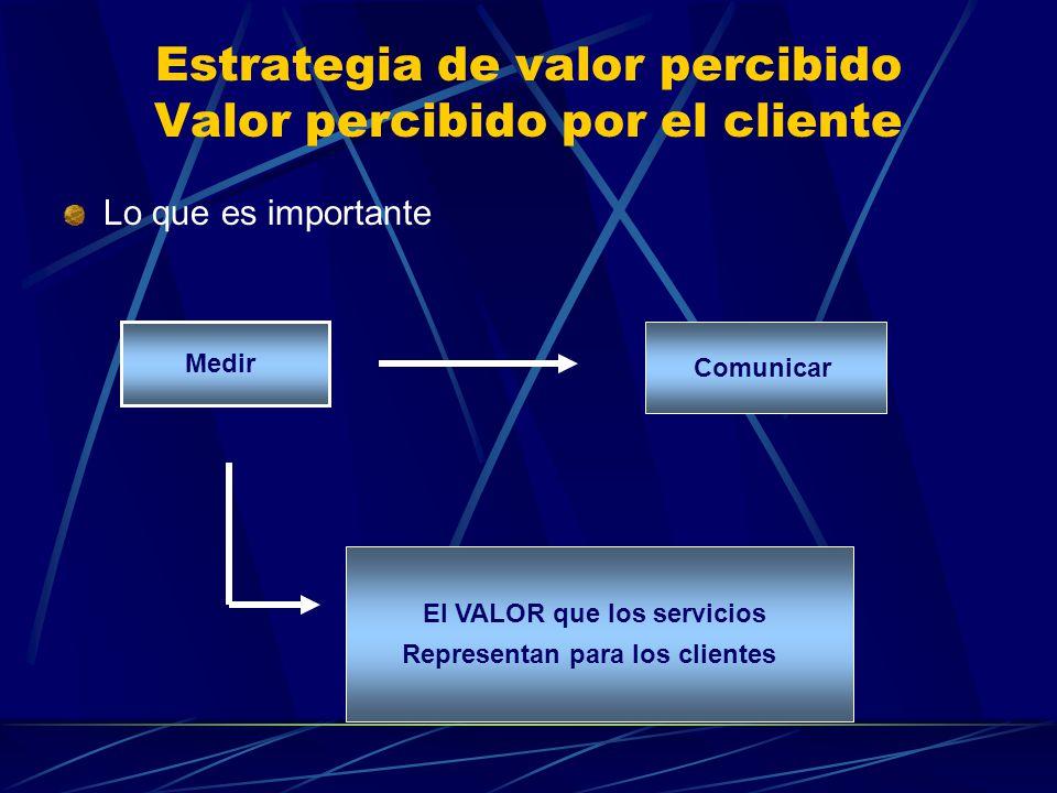 Estrategia de valor percibido Valor percibido por el cliente