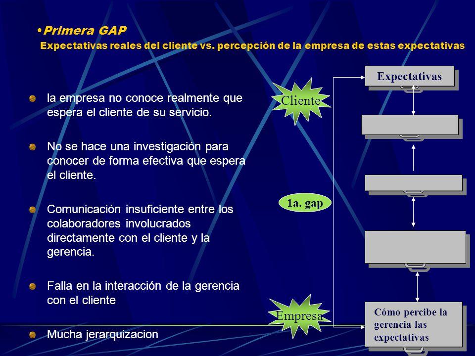 Cliente Empresa Primera GAP Expectativas
