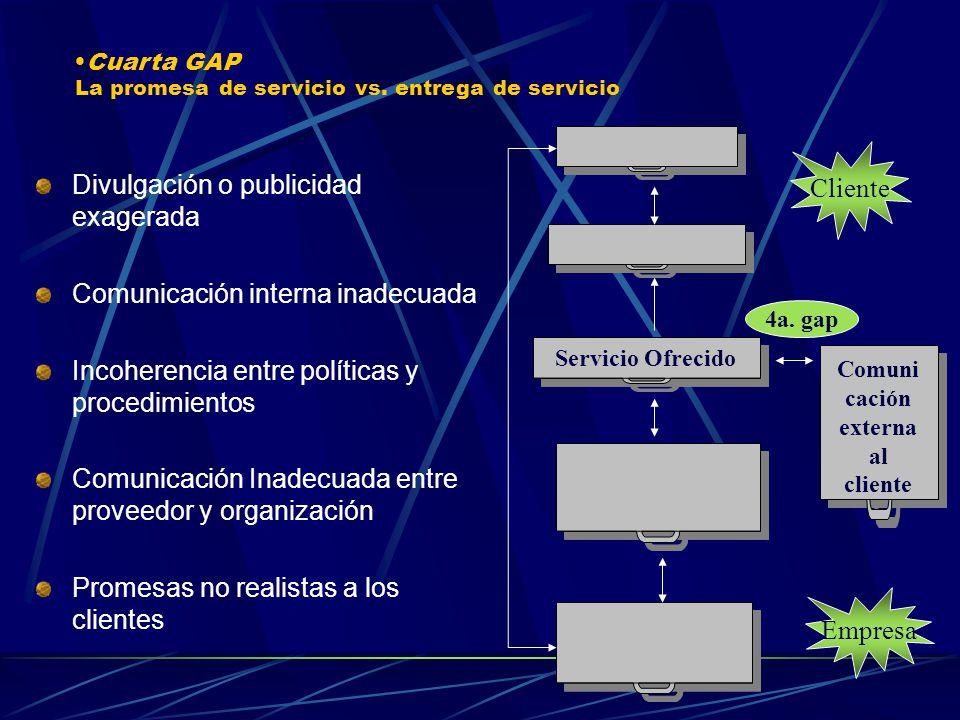 Comunicación externa al cliente