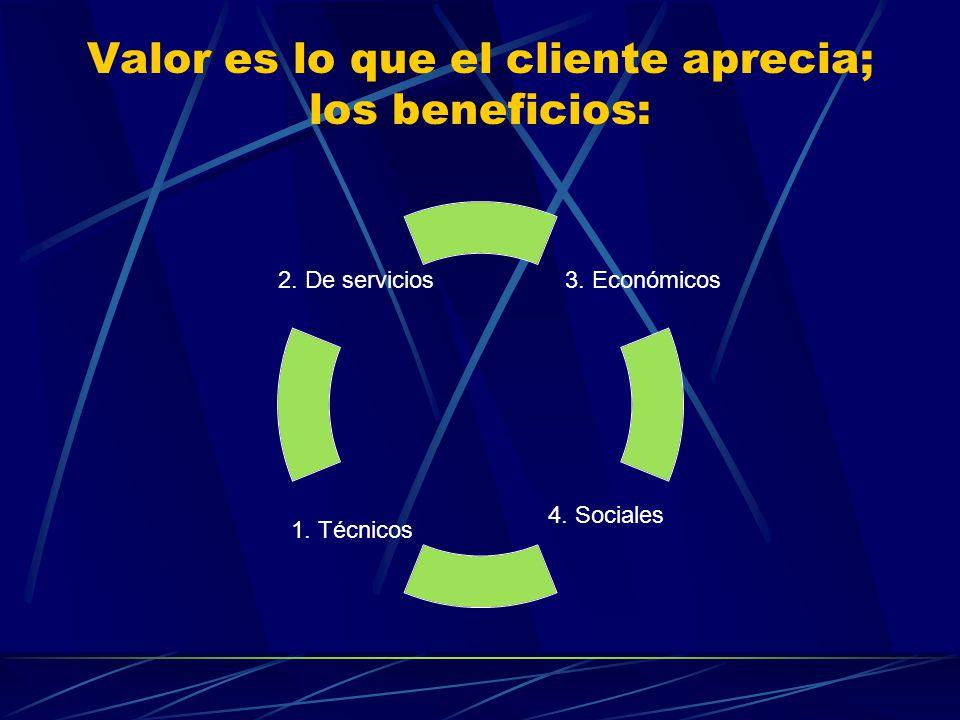 Valor es lo que el cliente aprecia; los beneficios: