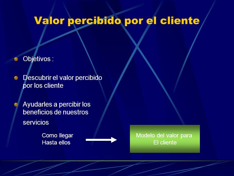 Valor percibido por el cliente