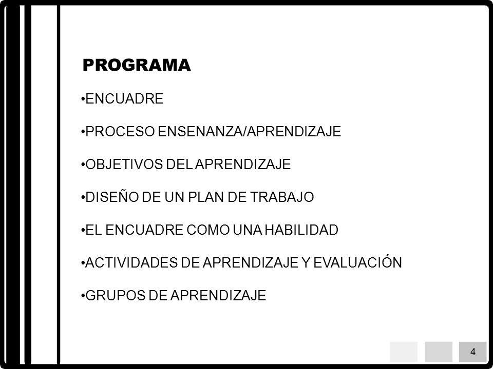 DESARROLLO DE HABILIDADES DOCENTES Formador: Antonio Rodríguez Sáenz ...