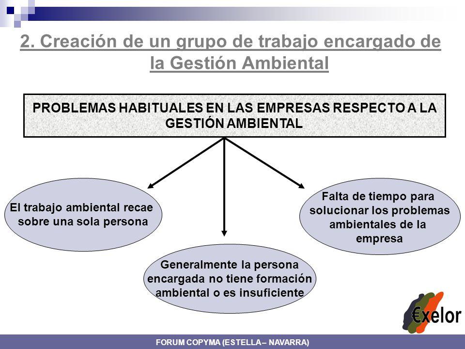 2. Creación de un grupo de trabajo encargado de la Gestión Ambiental