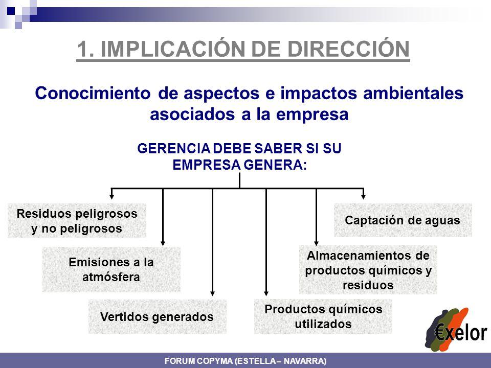 1. IMPLICACIÓN DE DIRECCIÓN