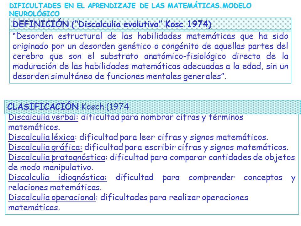 Dificultades en el aprendizaje de las matem ticas modelo for Nociones basicas de oficina concepto