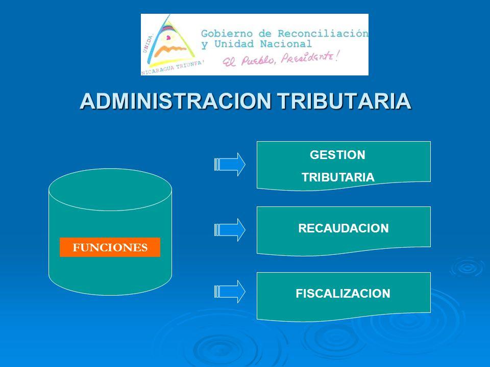 Administracion tributaria requisitos y procedimientos for Oficina tributaria