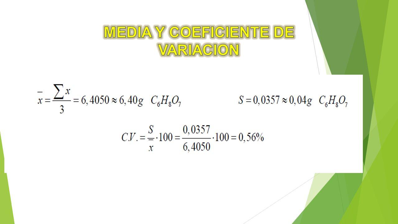 MEDIA Y COEFICIENTE DE VARIACION