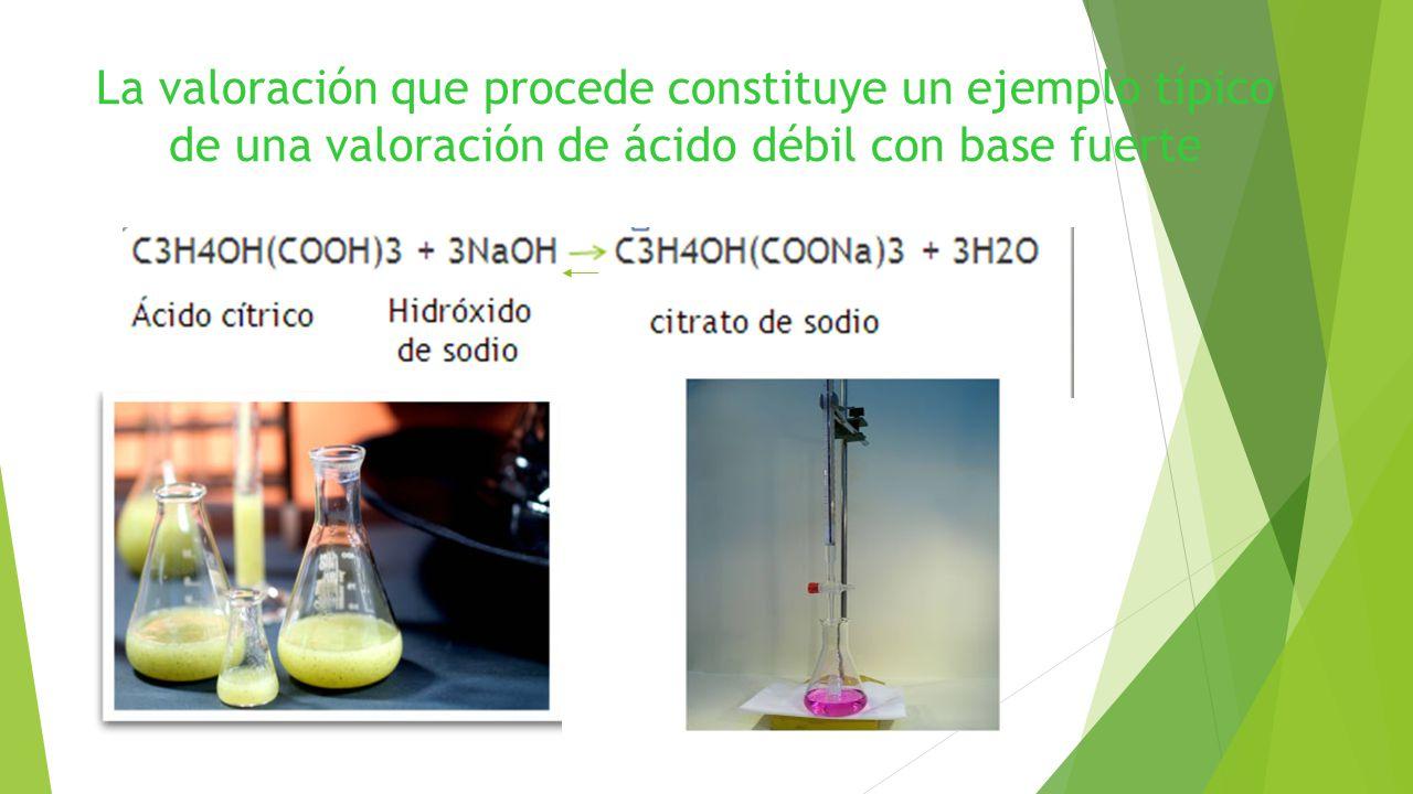 La valoración que procede constituye un ejemplo típico de una valoración de ácido débil con base fuerte
