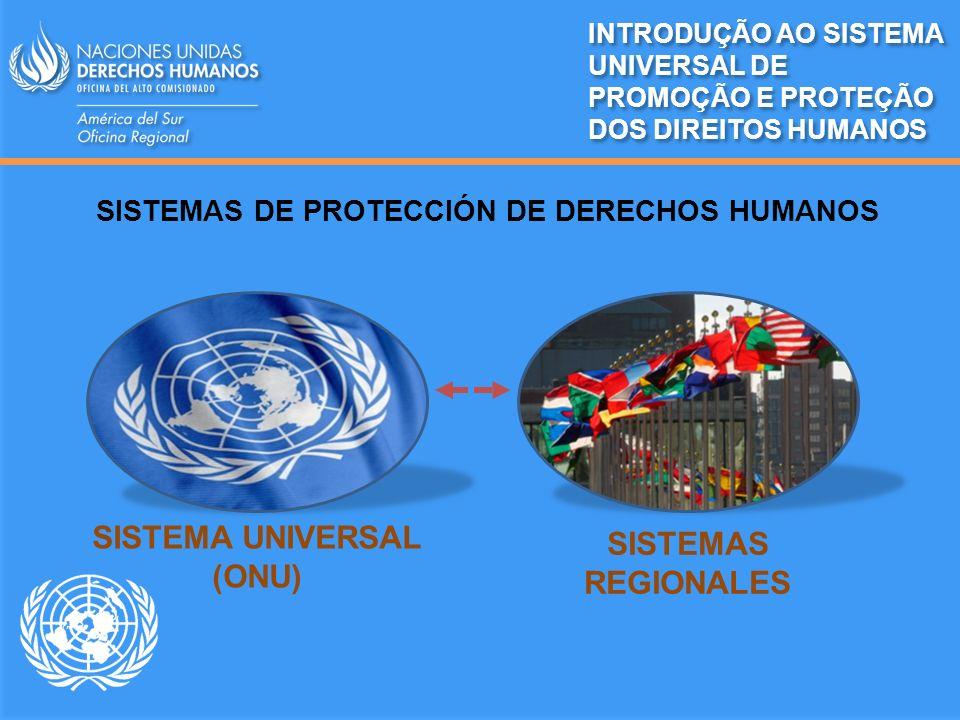 SISTEMAS DE PROTECCIÓN DE DERECHOS HUMANOS