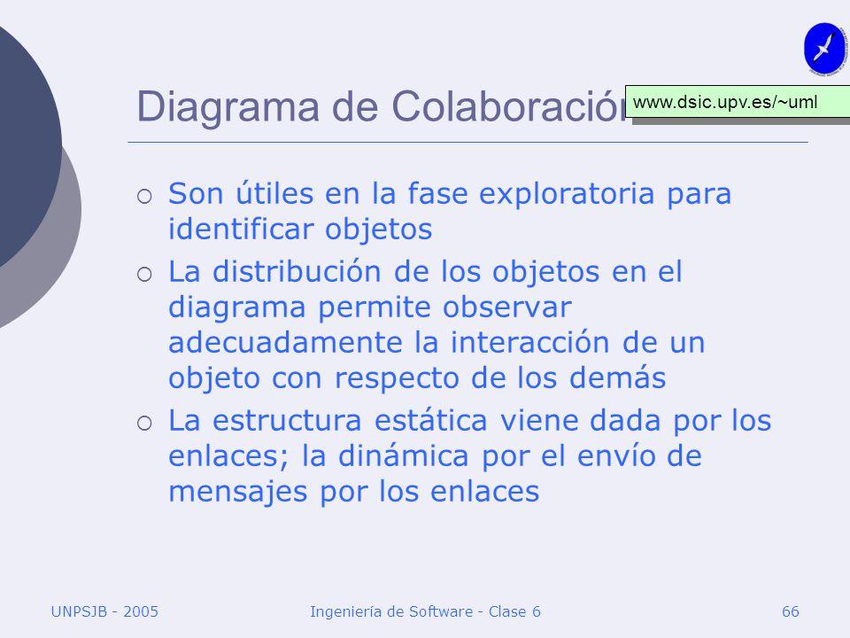 Ingeniería de Software Clase 6 - ppt descargar