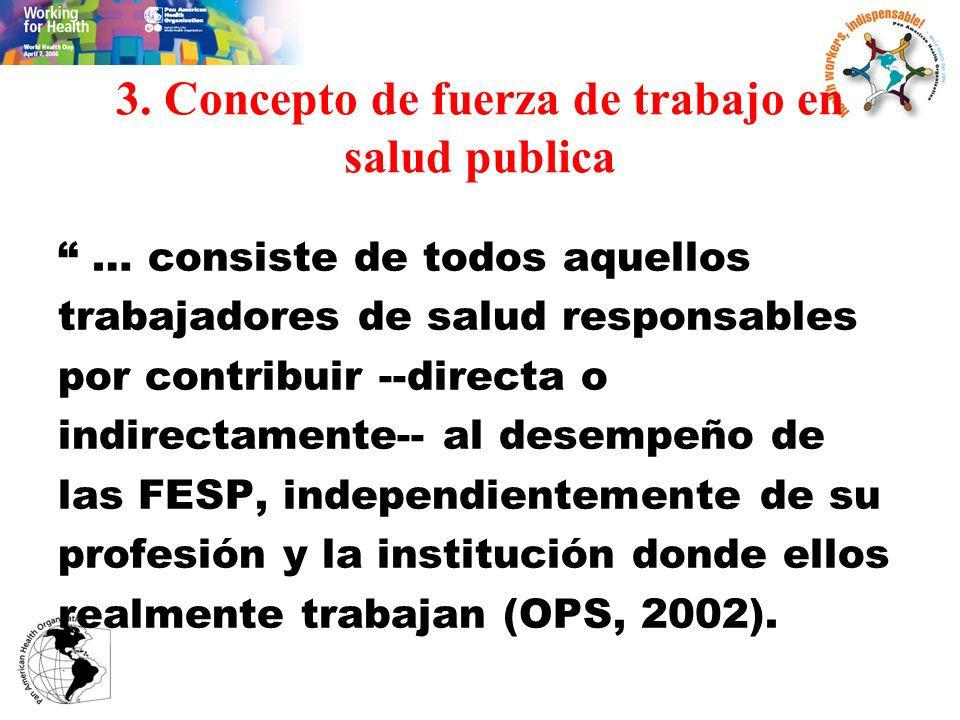 3. Concepto de fuerza de trabajo en salud publica