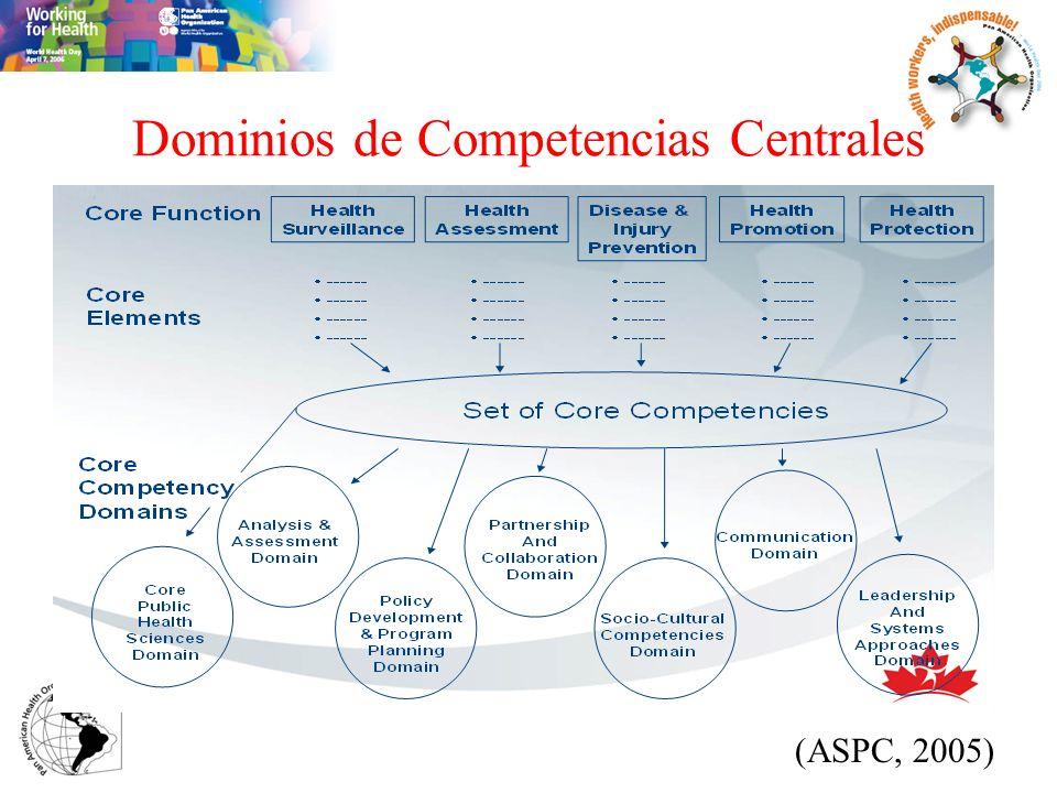 Dominios de Competencias Centrales