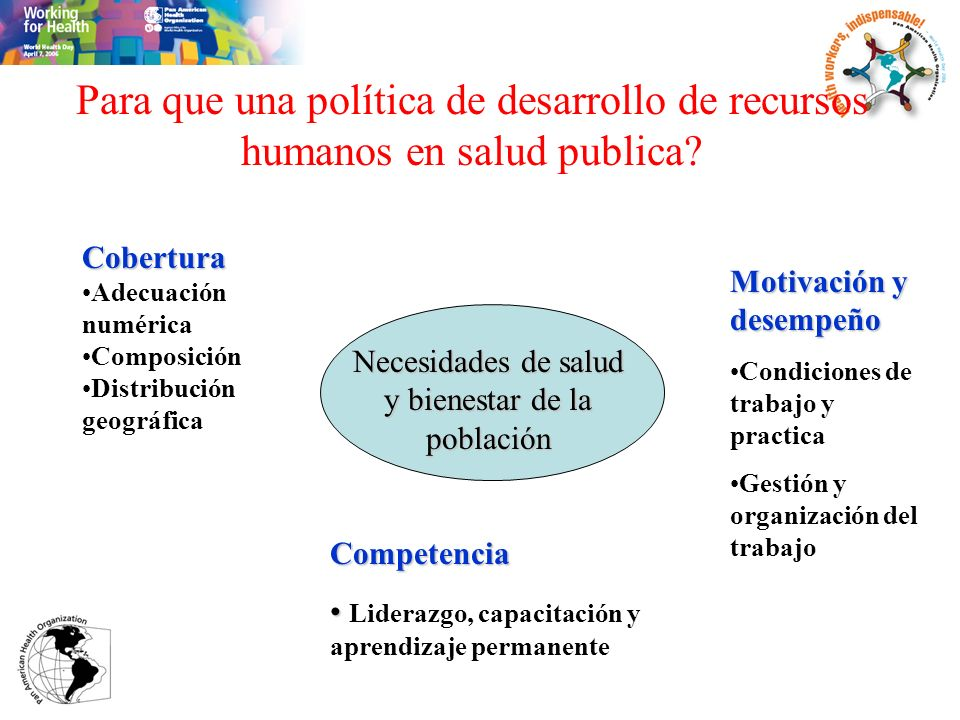 Necesidades de salud y bienestar de la población