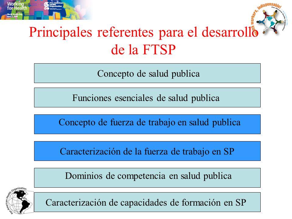 Principales referentes para el desarrollo de la FTSP