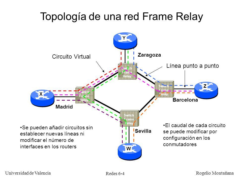 Tema 6 Redes Frame Relay y ATM - ppt descargar