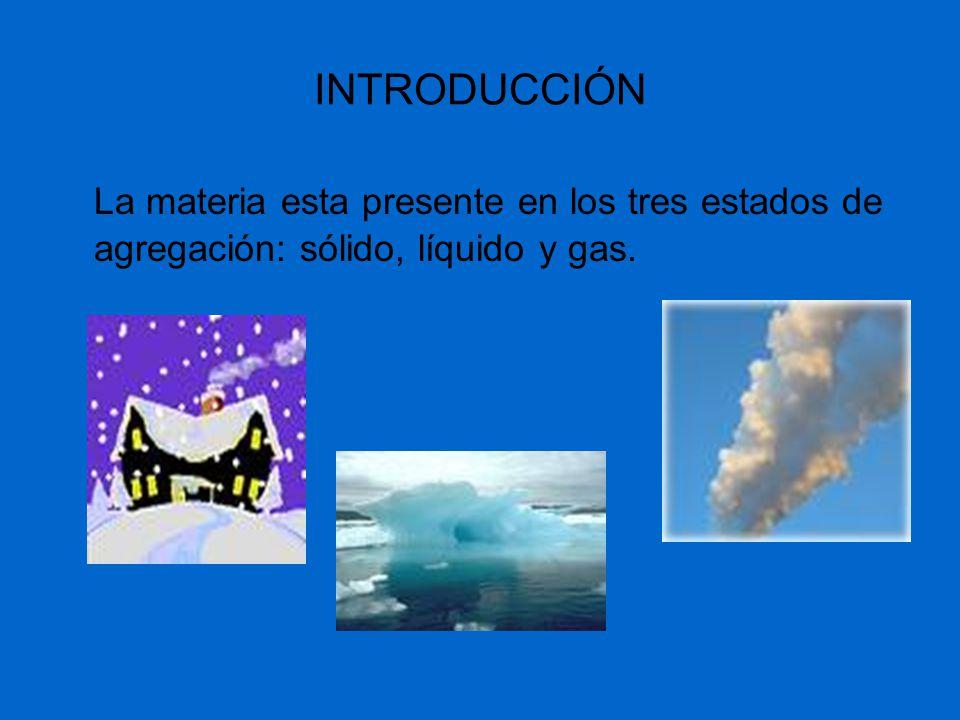 INTRODUCCIÓN La materia esta presente en los tres estados de agregación: sólido, líquido y gas.