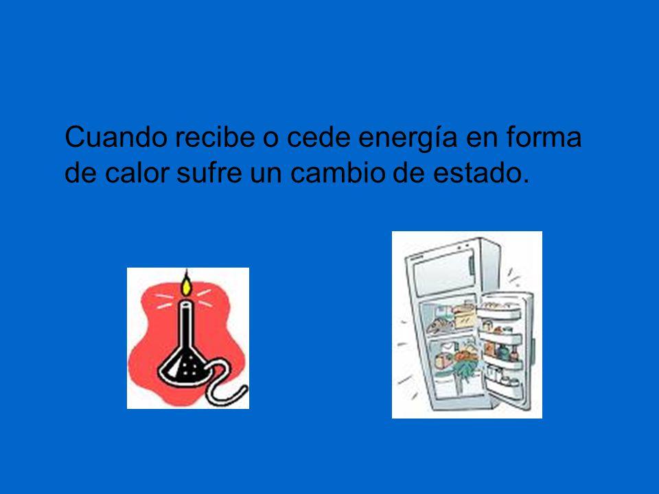 Cuando recibe o cede energía en forma de calor sufre un cambio de estado.