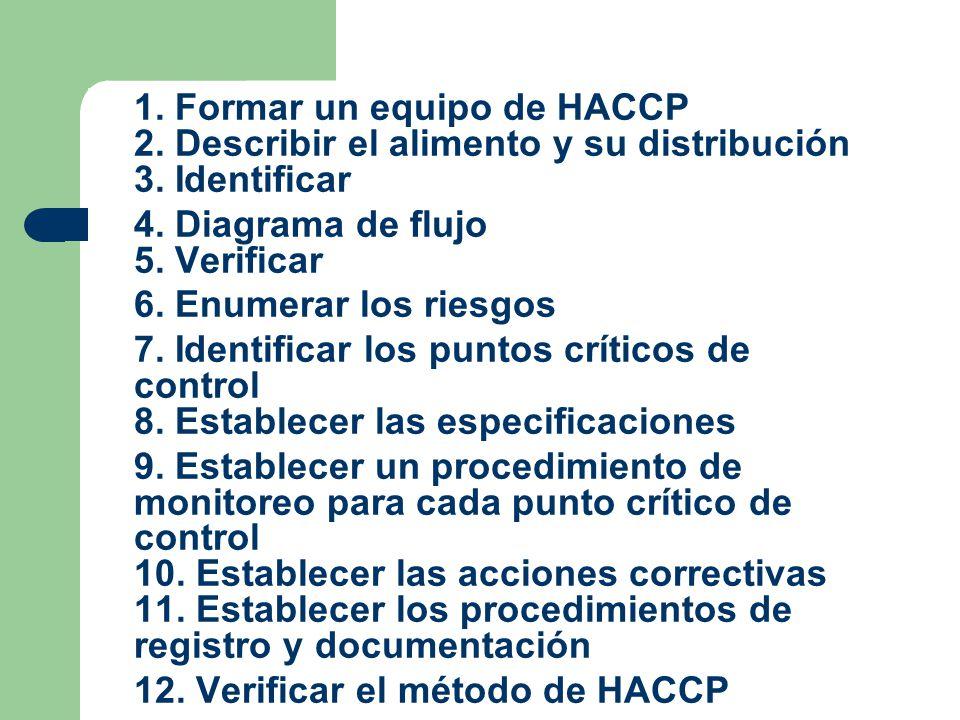 1. Formar un equipo de HACCP 2