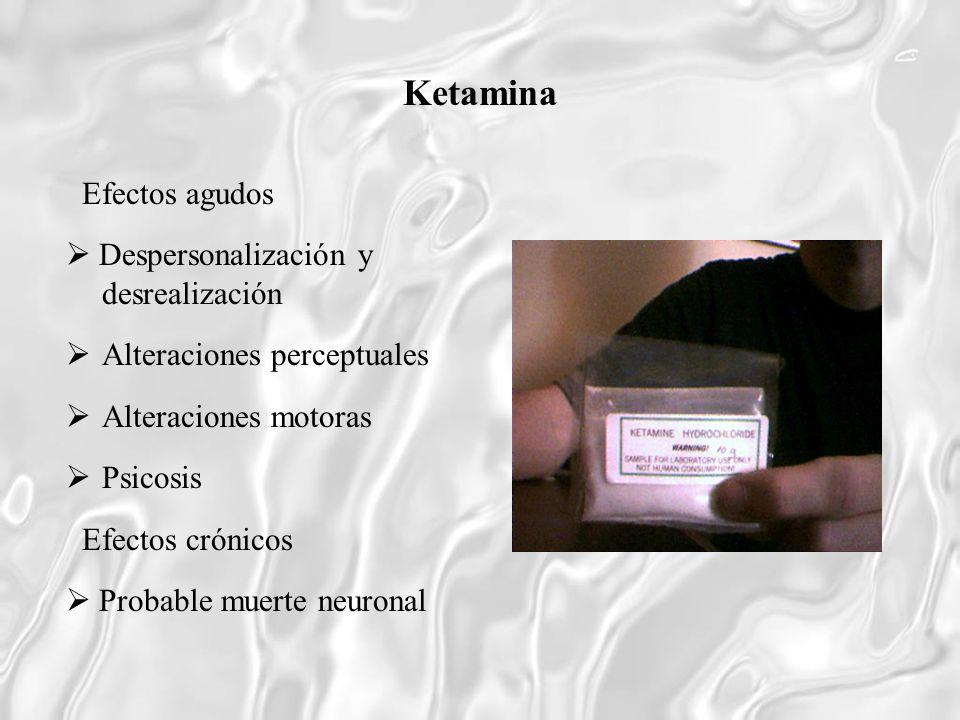 Ketamina Efectos agudos  Despersonalización y desrealización