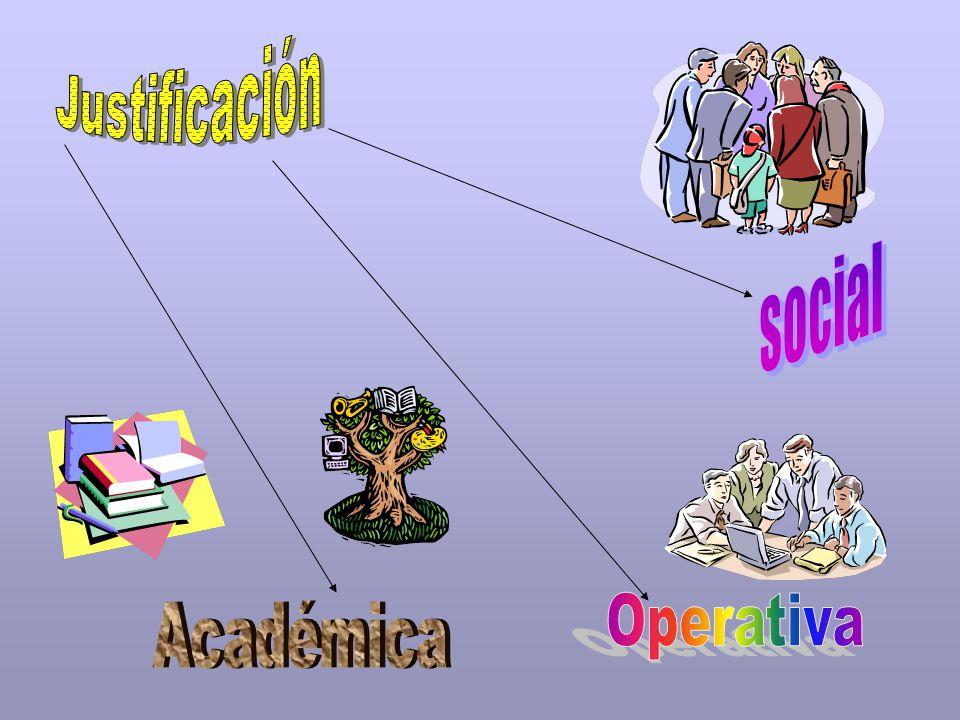 Justificación social Operativa Académica