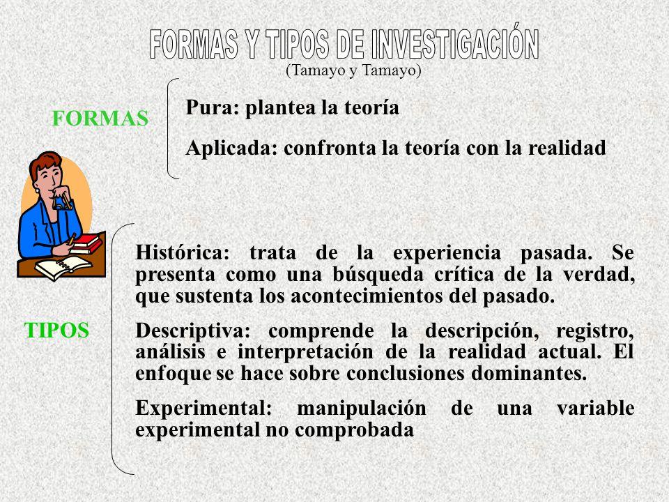 FORMAS Y TIPOS DE INVESTIGACIÓN
