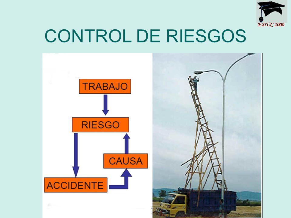 CONTROL DE RIESGOS EDUC 2000
