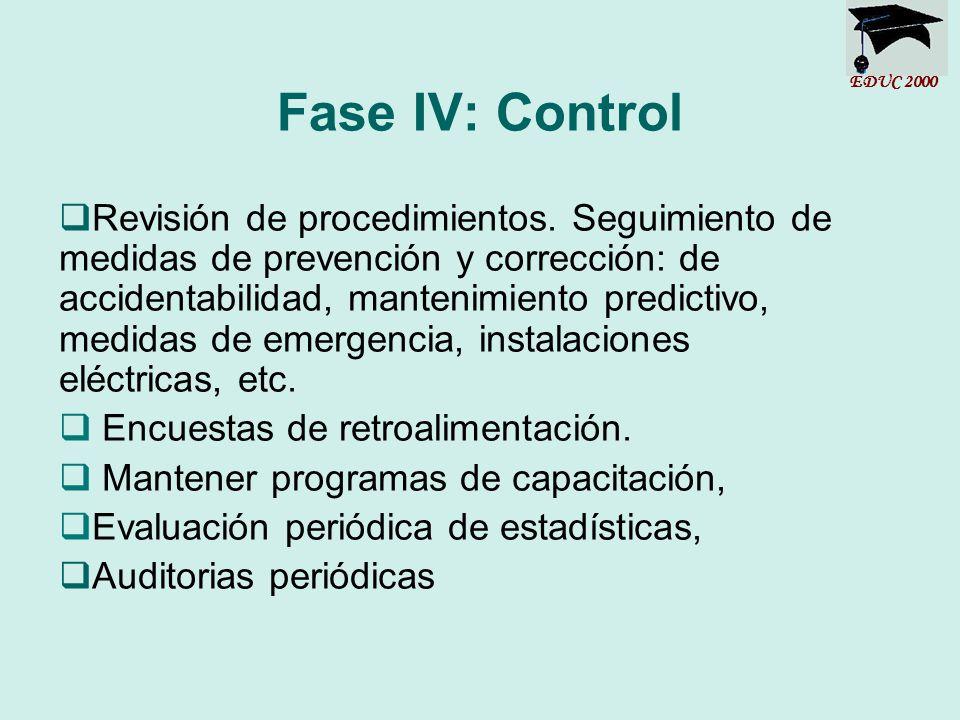 Fase IV: Control EDUC 2000.
