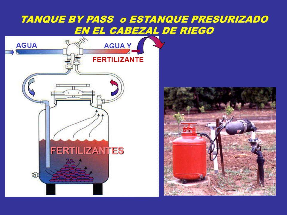 Fertilizaci n la entrega de fertilizantes es de acuerdo a for Diferencia entre tanque y estanque