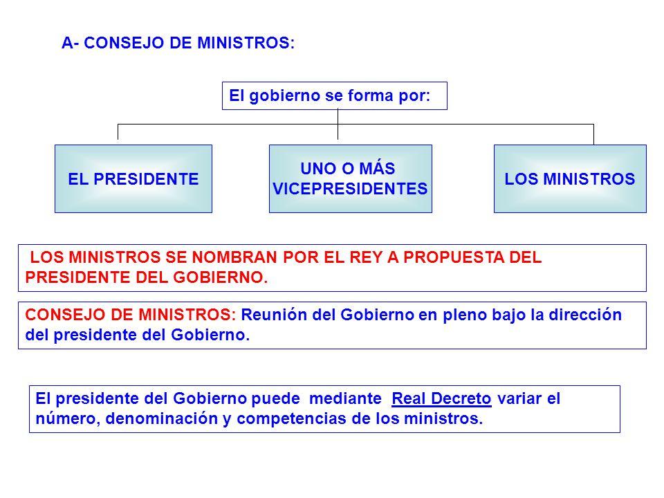 Tema 3 la administraci n p blica espa ola ppt video for Clausula suelo consejo de ministros