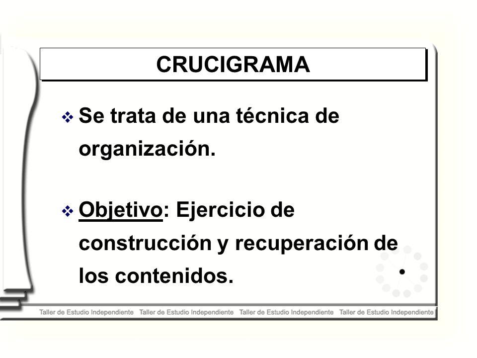 CRUCIGRAMA Se trata de una técnica de organización.