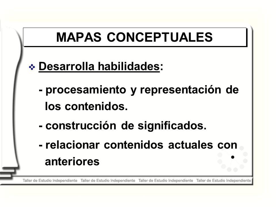 MAPAS CONCEPTUALES Desarrolla habilidades: