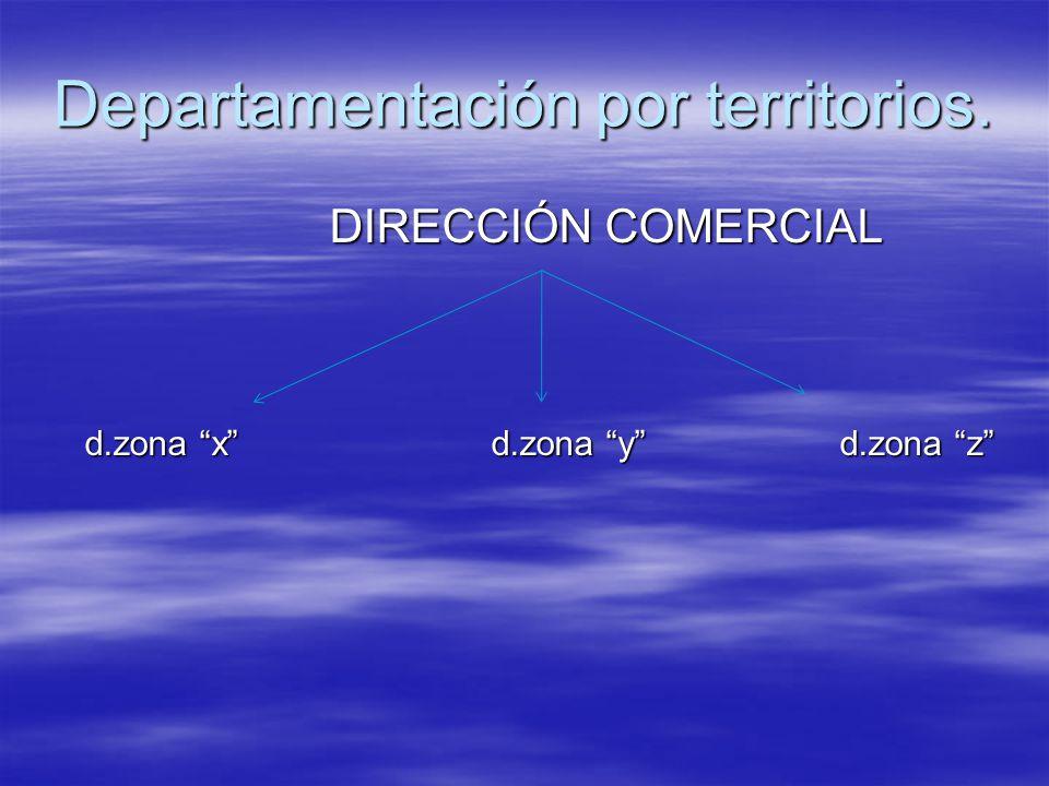 Departamentación por territorios.