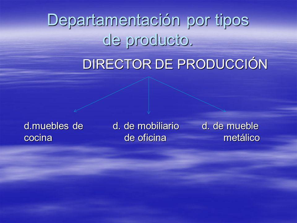 Departamentación por tipos de producto.